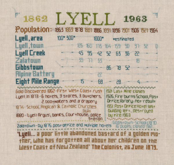 Lyell text sampler. (2013).